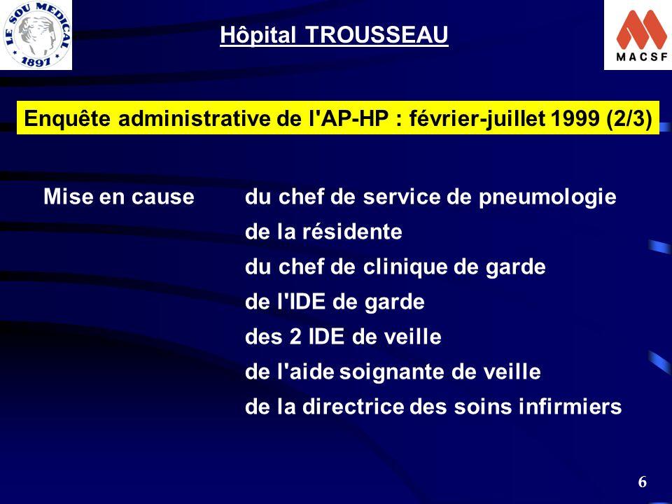 6 Hôpital TROUSSEAU Enquête administrative de l AP-HP : février-juillet 1999 (2/3) Mise en causedu chef de service de pneumologie de la résidente du chef de clinique de garde de l IDE de garde des 2 IDE de veille de l aide soignante de veille de la directrice des soins infirmiers