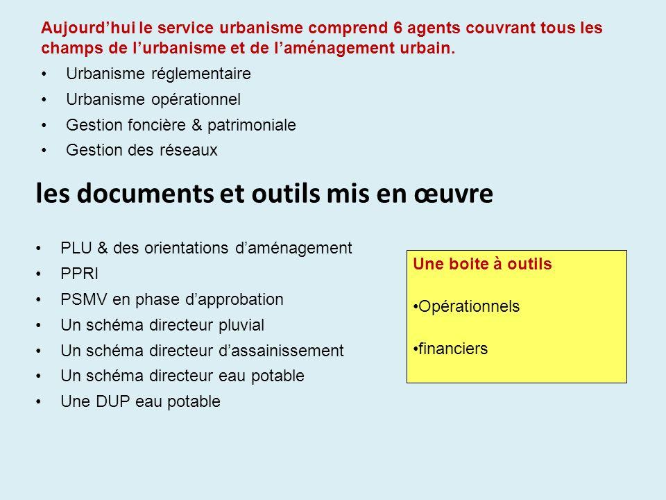les documents et outils mis en œuvre PLU & des orientations daménagement PPRI PSMV en phase dapprobation Un schéma directeur pluvial Un schéma directe