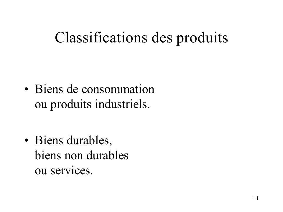 11 Classifications des produits Biens de consommation ou produits industriels. Biens durables, biens non durables ou services.