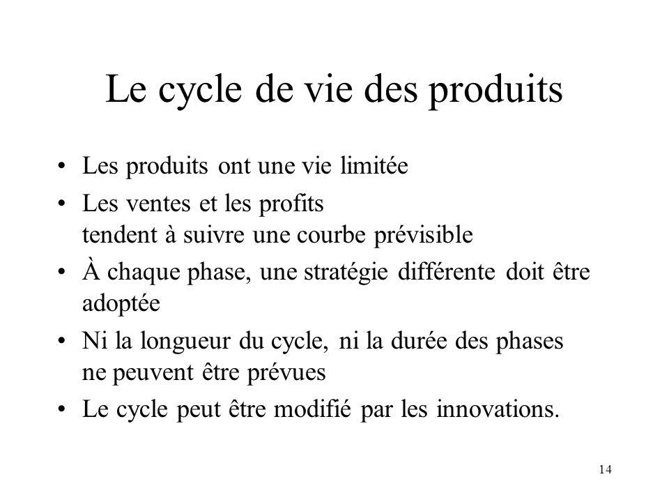 14 Le cycle de vie des produits Les produits ont une vie limitée Les ventes et les profits tendent à suivre une courbe prévisible À chaque phase, une