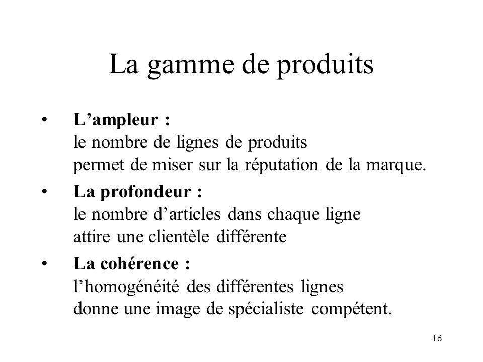 16 La gamme de produits Lampleur : le nombre de lignes de produits permet de miser sur la réputation de la marque. La profondeur : le nombre darticles
