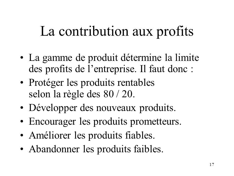 17 La contribution aux profits La gamme de produit détermine la limite des profits de lentreprise. Il faut donc : Protéger les produits rentables selo