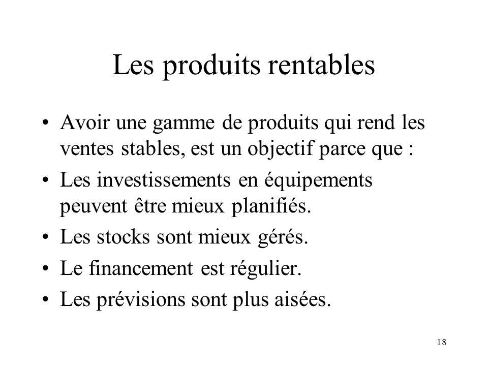 18 Les produits rentables Avoir une gamme de produits qui rend les ventes stables, est un objectif parce que : Les investissements en équipements peuv