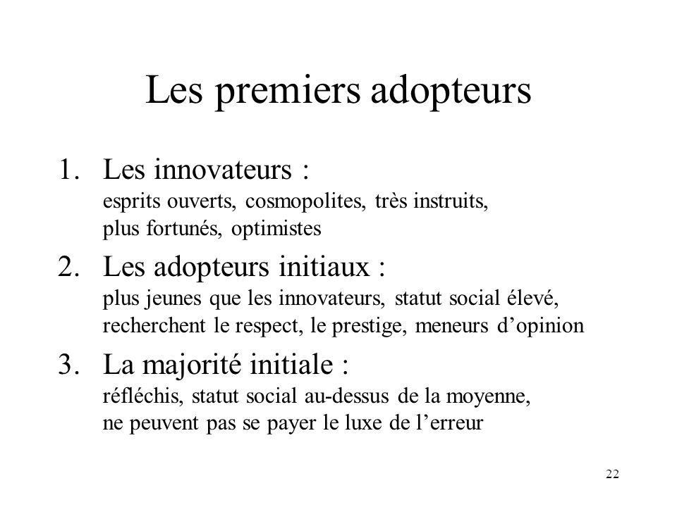 22 Les premiers adopteurs 1.Les innovateurs : esprits ouverts, cosmopolites, très instruits, plus fortunés, optimistes 2.Les adopteurs initiaux : plus
