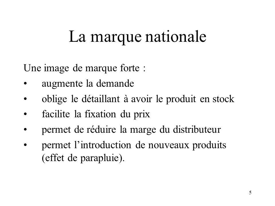 5 La marque nationale Une image de marque forte : augmente la demande oblige le détaillant à avoir le produit en stock facilite la fixation du prix pe