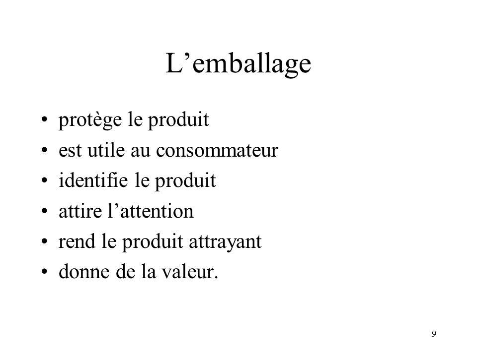 9 Lemballage protège le produit est utile au consommateur identifie le produit attire lattention rend le produit attrayant donne de la valeur.