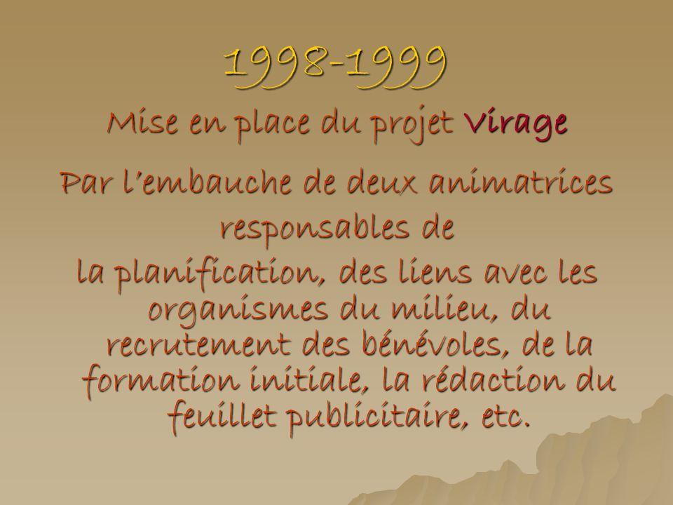 1998-1999 Mise en place du projet Virage Par lembauche de deux animatrices responsables de la planification, des liens avec les organismes du milieu,