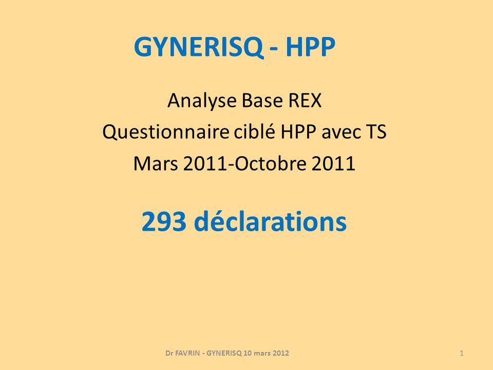GYNERISQ - HPP Analyse Base REX Questionnaire ciblé HPP avec TS Mars 2011-Octobre 2011 293 déclarations 1Dr FAVRIN - GYNERISQ 10 mars 2012