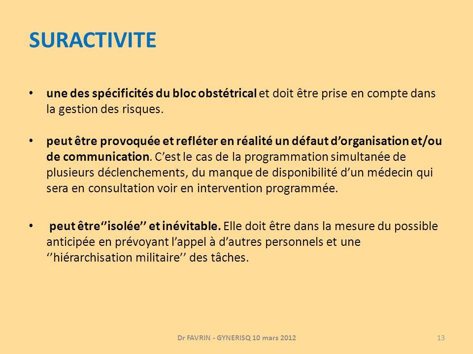 SURACTIVITE une des spécificités du bloc obstétrical et doit être prise en compte dans la gestion des risques. peut être provoquée et refléter en réal