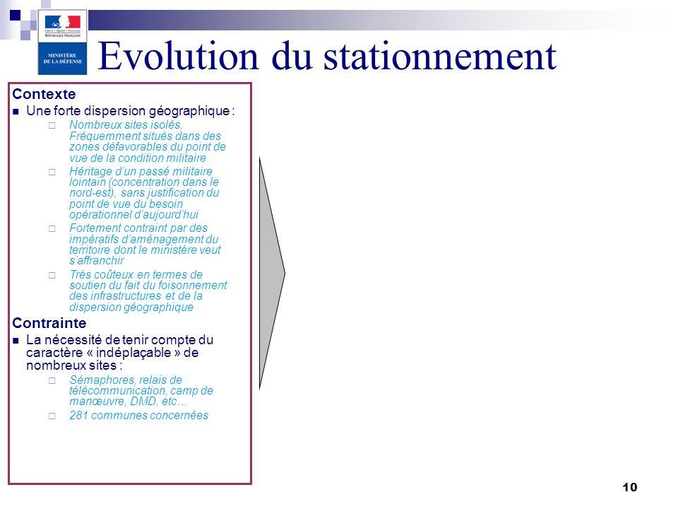 10 Evolution du stationnement Contexte Une forte dispersion géographique : Nombreux sites isolés, Fréquemment situés dans des zones défavorables du po