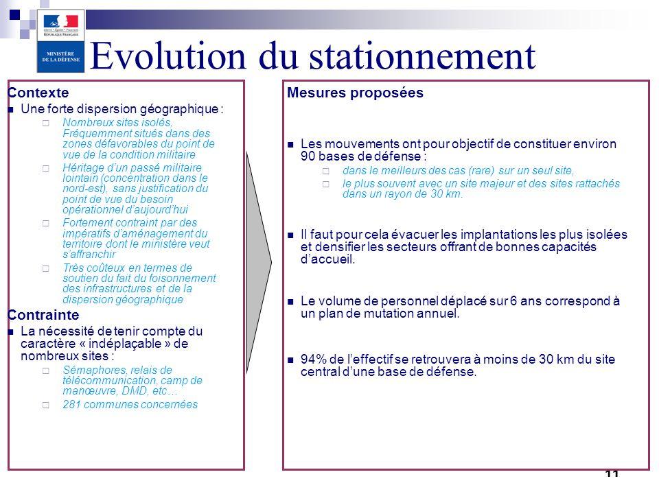 11 Evolution du stationnement Contexte Une forte dispersion géographique : Nombreux sites isolés, Fréquemment situés dans des zones défavorables du po