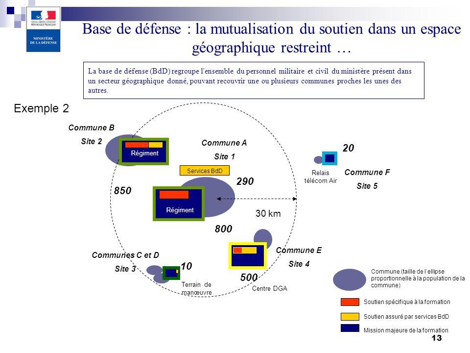 13 Services BdD Régiment Commune A Site 1 Commune B Site 2 290 Commune F Site 5 Relais télécom Air 20 Régiment 850 Communes C et D Site 3 Terrain de m