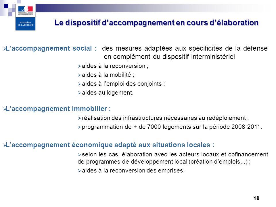 18 Le dispositif daccompagnement en cours délaboration Laccompagnement social : des mesures adaptées aux spécificités de la défense en complément du d
