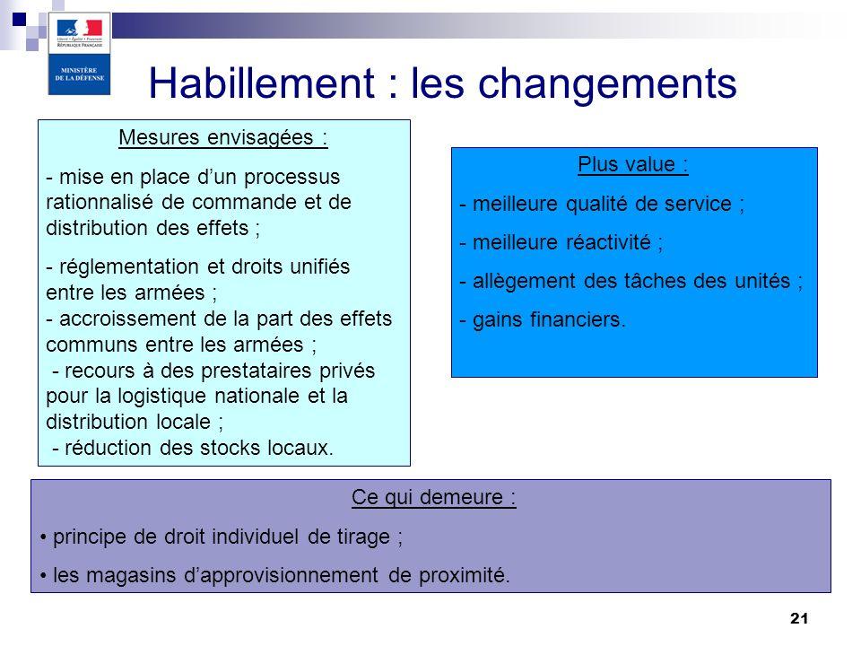 21 Habillement : les changements Mesures envisagées : - mise en place dun processus rationnalisé de commande et de distribution des effets ; - régleme