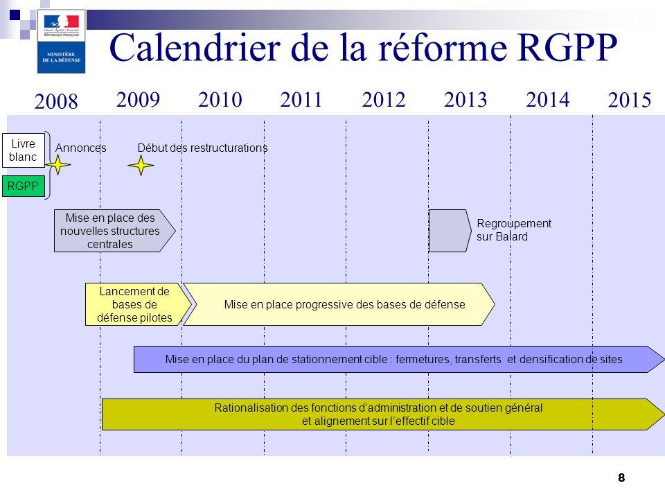8 Calendrier de la réforme RGPP 2008 RGPP Livre blanc Annonces 200920102011201220132014 Lancement de bases de défense pilotes Mise en place des nouvel