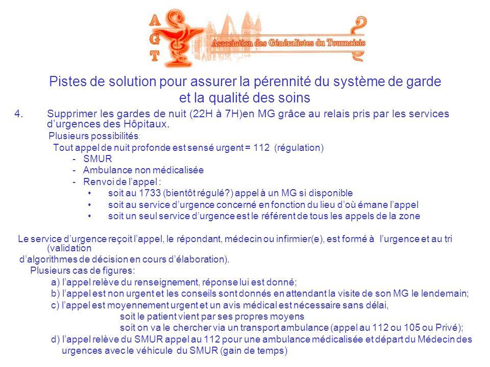 Pistes de solution pour assurer la pérennité du système de garde et la qualité des soins 4.Supprimer les gardes de nuit (22H à 7H)en MG grâce au relai