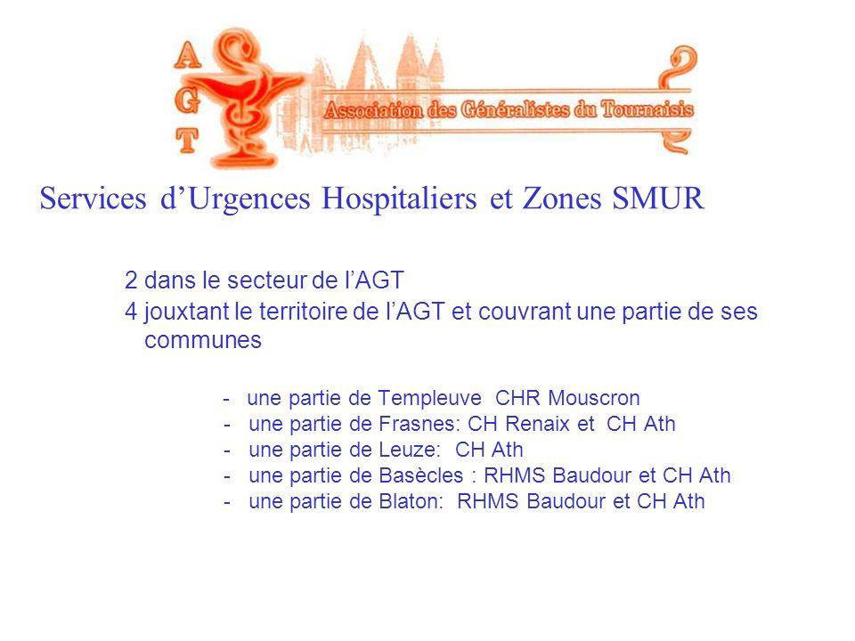 Les Centres Hospitaliers de la zone de lAGT + hors zone AGT (Mouscron – Renaix – Ath) Centres hospitaliers AGT Centres hospitaliers hors AGT Distances … Leers-Nord Mouscron 13km Leers-Nord Tournai 18km Mont de lEnclus Renaix 8km Mont de lEnclus Tourna 19km Frasnes Ath 14km Frasnes Renaix 13km Frasnes Tournai 21km Beloeil Ath 14km Beloeil Tournai 29km Leuze Ath 13km Leuze Tournai 18km Péruwelz Ath 23km Péruwelz Tournai 23km Bernissart Baudour 18km Bernissart Tournai 30km Baudour