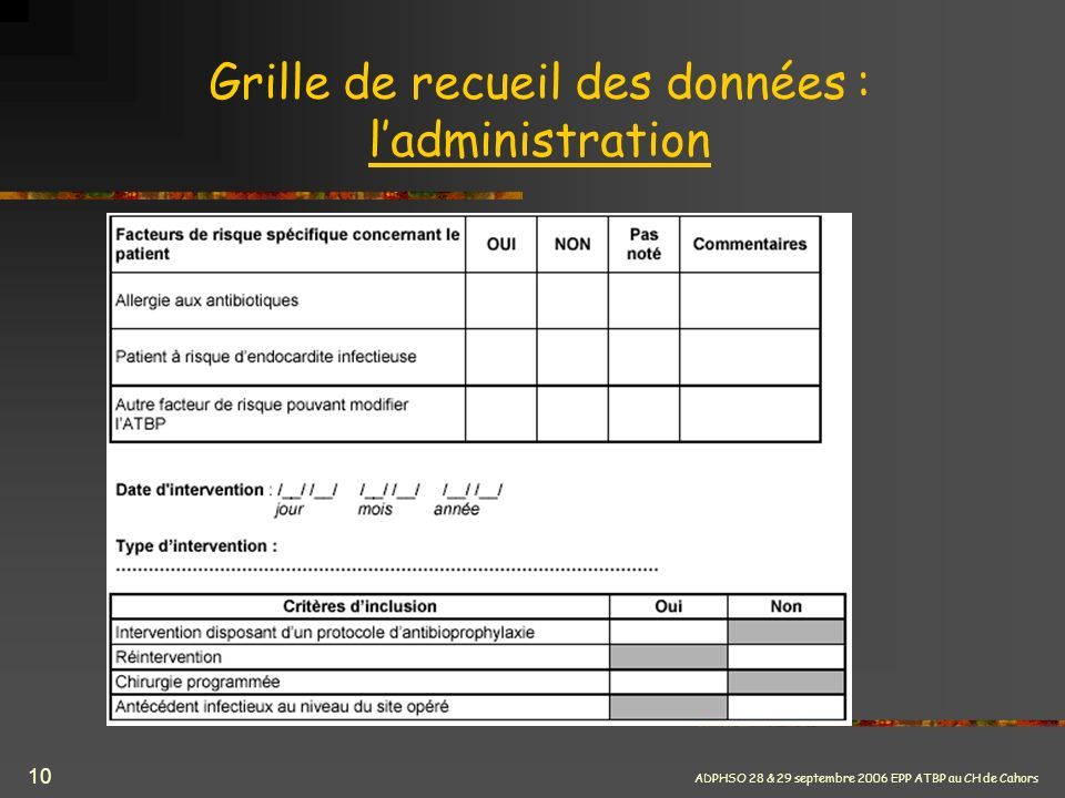 ADPHSO 28 & 29 septembre 2006 EPP ATBP au CH de Cahors 10 Grille de recueil des données : ladministration