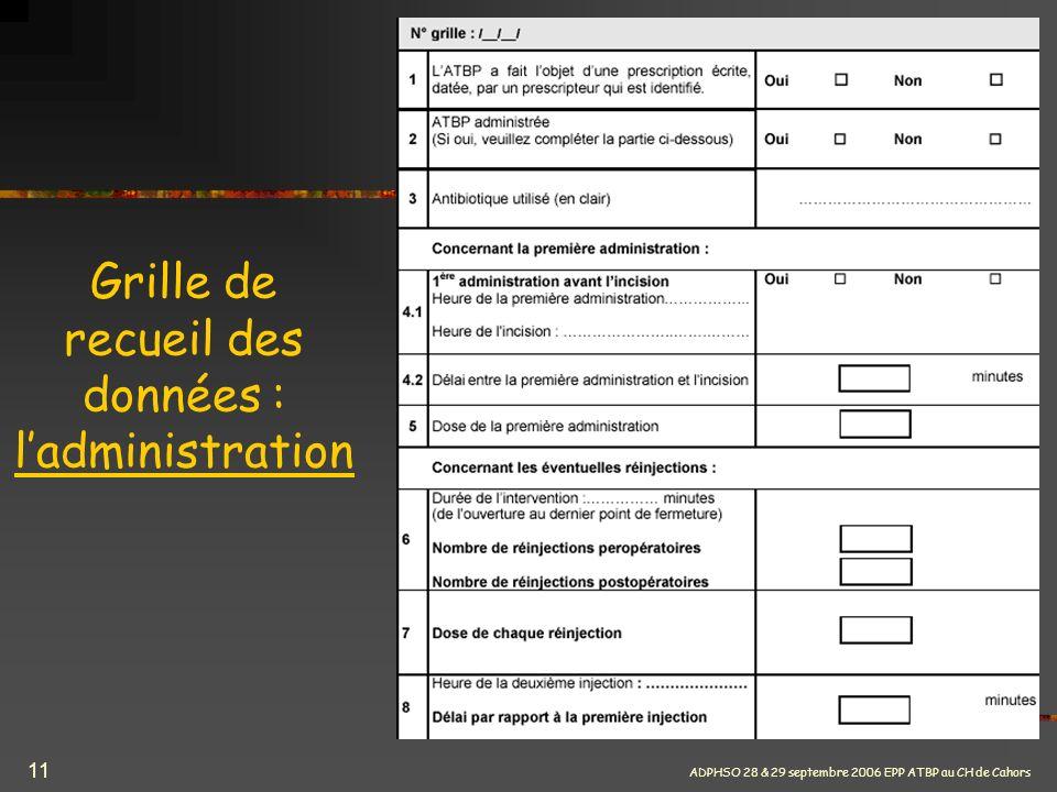 ADPHSO 28 & 29 septembre 2006 EPP ATBP au CH de Cahors 11 Grille de recueil des données : ladministration