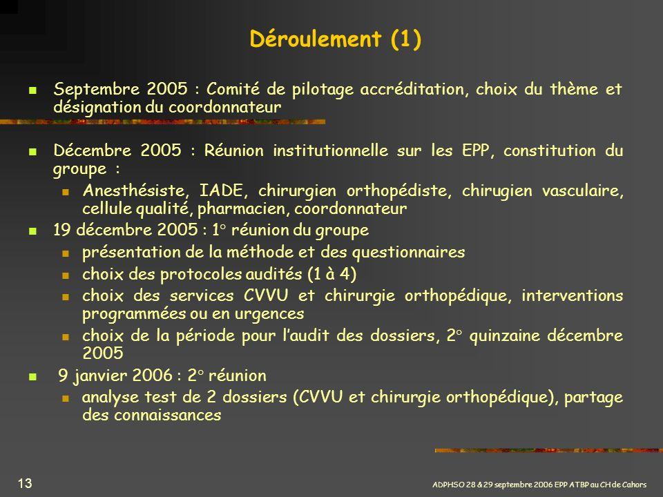 ADPHSO 28 & 29 septembre 2006 EPP ATBP au CH de Cahors 13 Déroulement (1) Septembre 2005 : Comité de pilotage accréditation, choix du thème et désigna