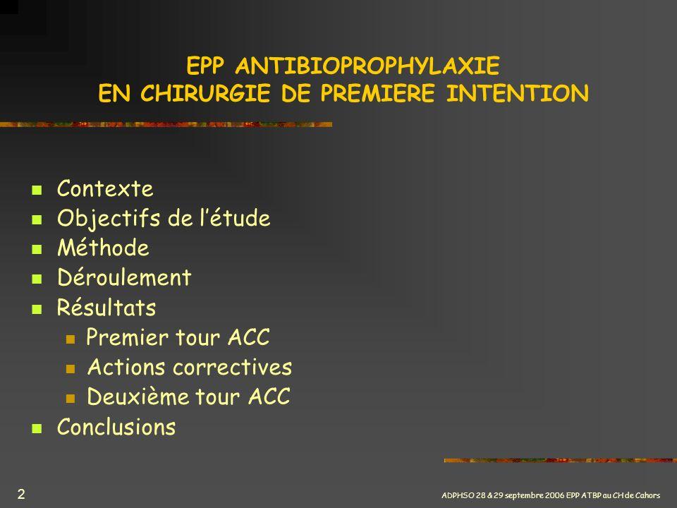 ADPHSO 28 & 29 septembre 2006 EPP ATBP au CH de Cahors 3 Contexte de lEPP Existence depuis 10 ans de protocoles dantibioprophylaxie (ATBP) Elaborés au sein de la COMEDIMS, Base scientifique, les recommandations actualisées de la SFAR, Ordonnances nominatives par type de chirurgie, Mise à jour annuelle, Mais pas dévaluation depuis 1997 du mode de prescription, ni du circuit dans sa globalité de lATBP, V 2 de laccréditation Sensibiliser les différents acteurs Réaliser une évaluation de la pertinence des prescriptions et notamment lATBP.