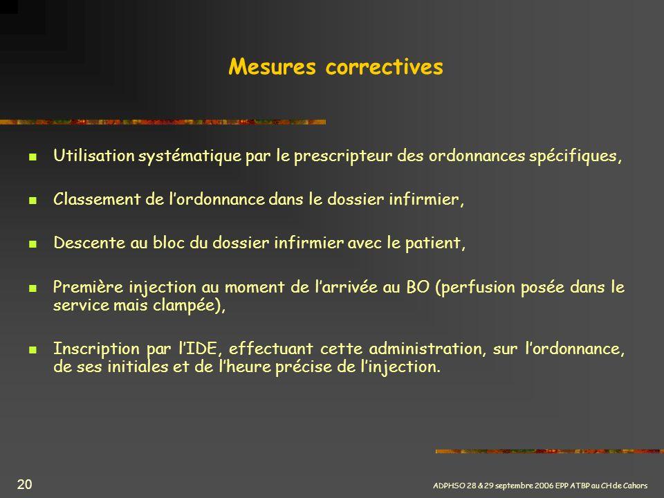 ADPHSO 28 & 29 septembre 2006 EPP ATBP au CH de Cahors 20 Mesures correctives Utilisation systématique par le prescripteur des ordonnances spécifiques