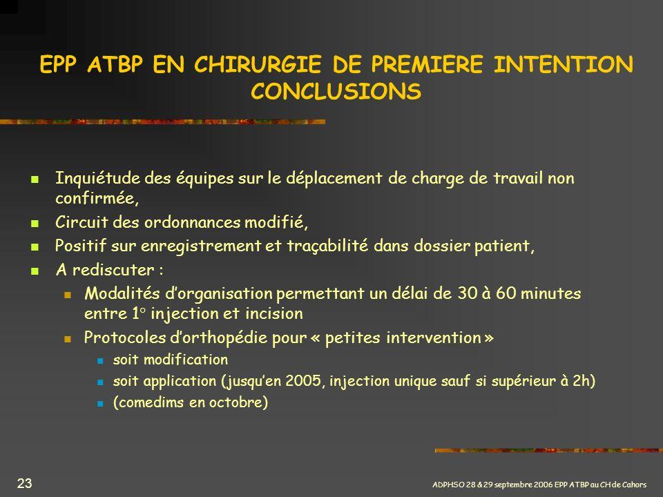 ADPHSO 28 & 29 septembre 2006 EPP ATBP au CH de Cahors 23 EPP ATBP EN CHIRURGIE DE PREMIERE INTENTION CONCLUSIONS Inquiétude des équipes sur le déplac