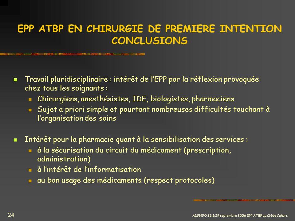 ADPHSO 28 & 29 septembre 2006 EPP ATBP au CH de Cahors 24 EPP ATBP EN CHIRURGIE DE PREMIERE INTENTION CONCLUSIONS Travail pluridisciplinaire : intérêt