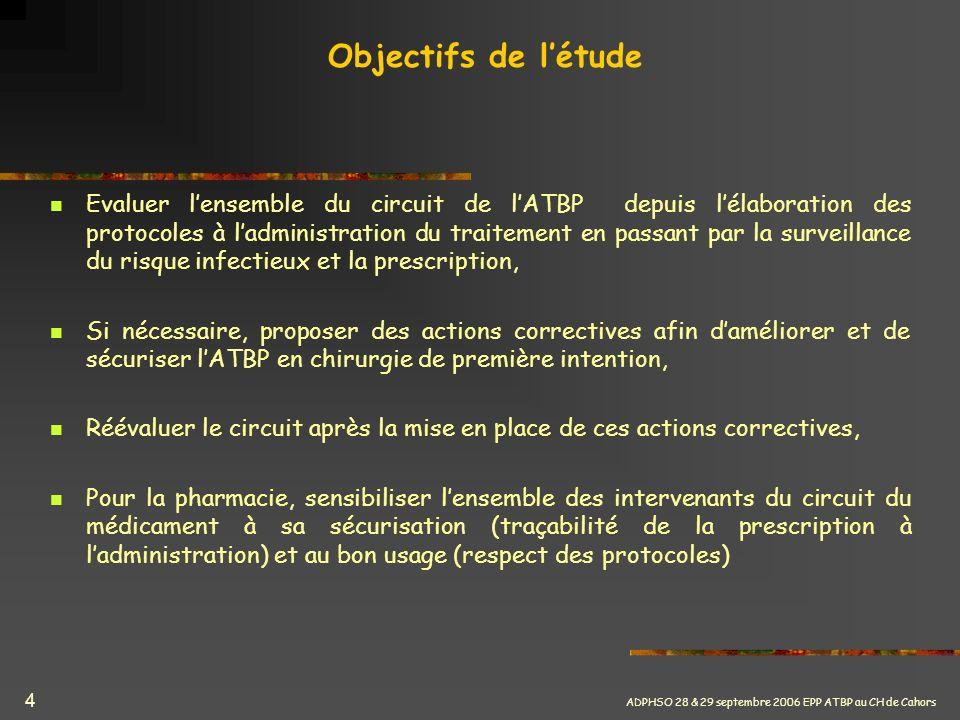 ADPHSO 28 & 29 septembre 2006 EPP ATBP au CH de Cahors 5 Méthode Les grilles de recueil choisies sont celles de lHAS, décembre 2004 Antibioprophylaxie en chirurgie de première intention.