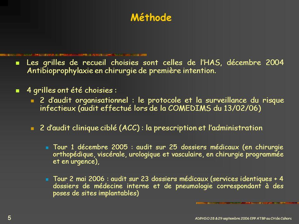 ADPHSO 28 & 29 septembre 2006 EPP ATBP au CH de Cahors 5 Méthode Les grilles de recueil choisies sont celles de lHAS, décembre 2004 Antibioprophylaxie