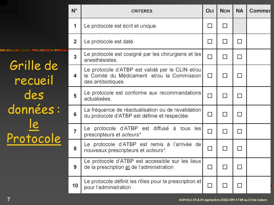 ADPHSO 28 & 29 septembre 2006 EPP ATBP au CH de Cahors 7 Grille de recueil des données : le Protocole