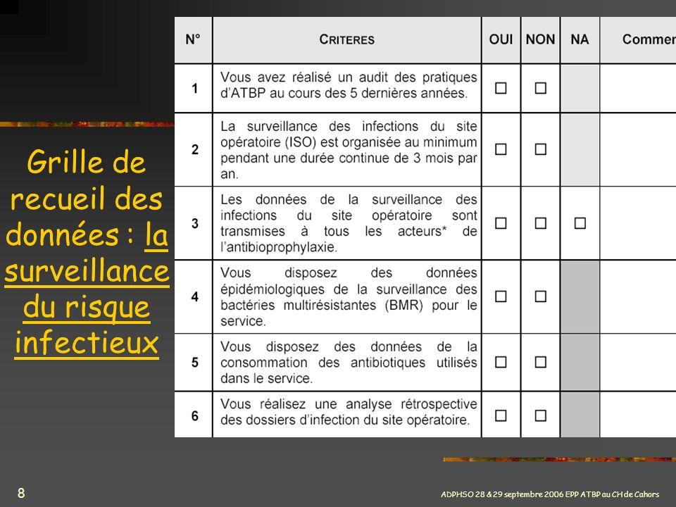 ADPHSO 28 & 29 septembre 2006 EPP ATBP au CH de Cahors 8 Grille de recueil des données : la surveillance du risque infectieux