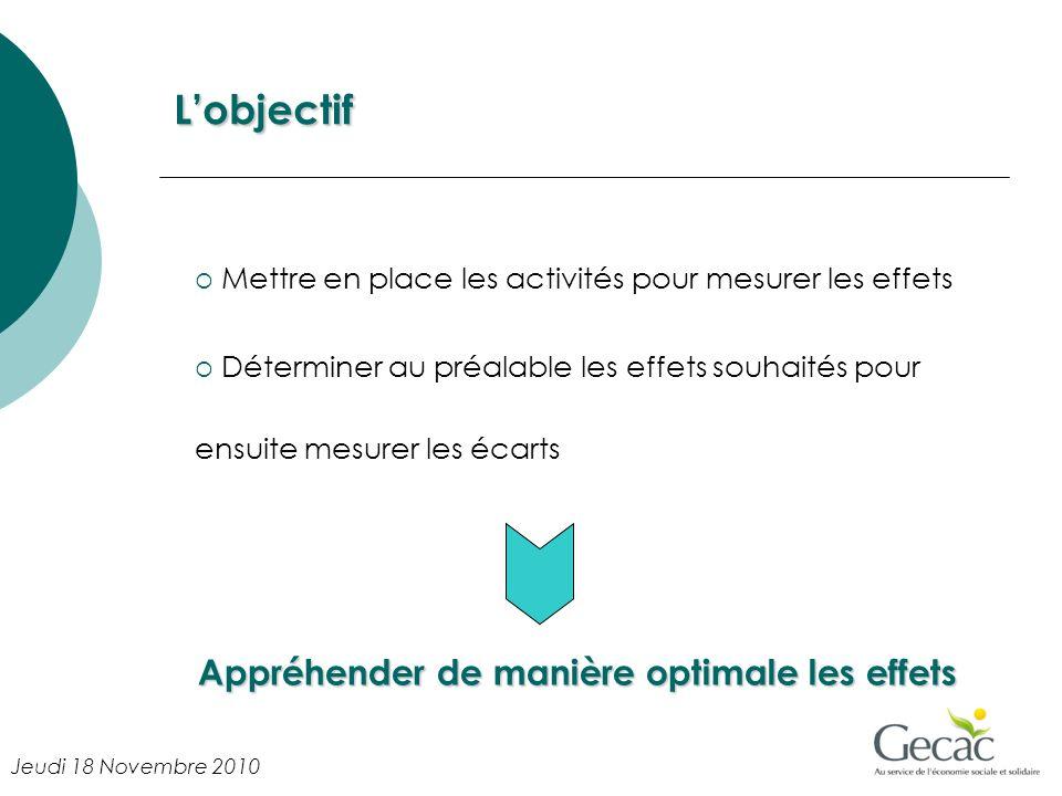 Lobjectif Mettre en place les activités pour mesurer les effets Déterminer au préalable les effets souhaités pour ensuite mesurer les écarts Appréhender de manière optimale les effets Jeudi 18 Novembre 2010