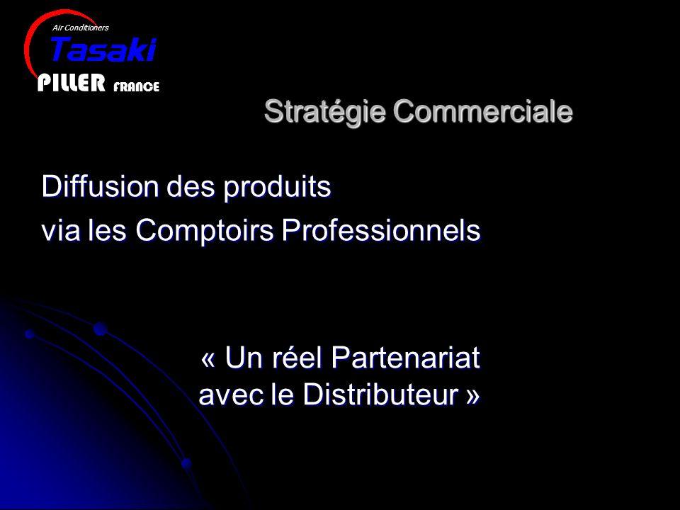 Air Conditioners PILLER FRANCE Stratégie Commerciale Diffusion des produits via les Comptoirs Professionnels « Un réel Partenariat avec le Distributeur »