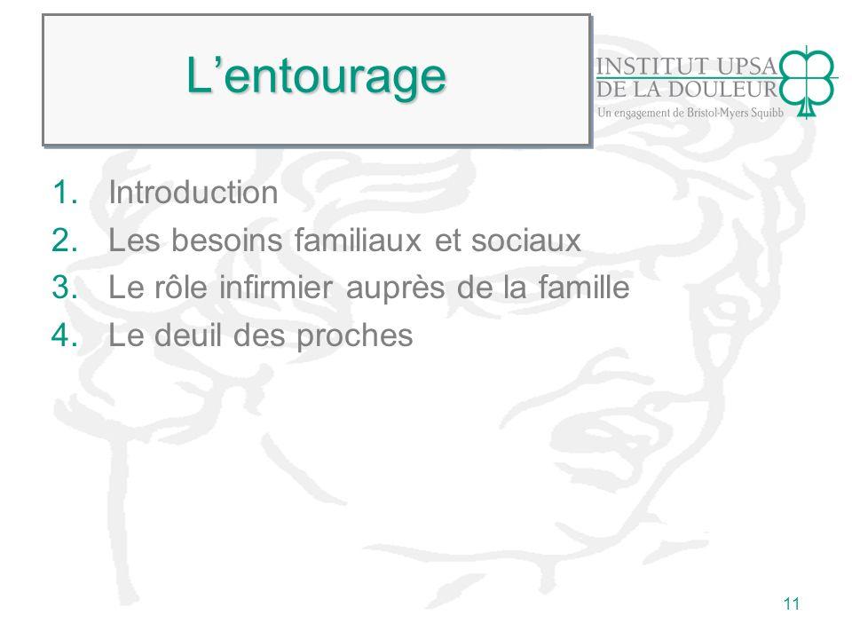 11 LentourageLentourage 1.Introduction 2.Les besoins familiaux et sociaux 3.Le rôle infirmier auprès de la famille 4.Le deuil des proches