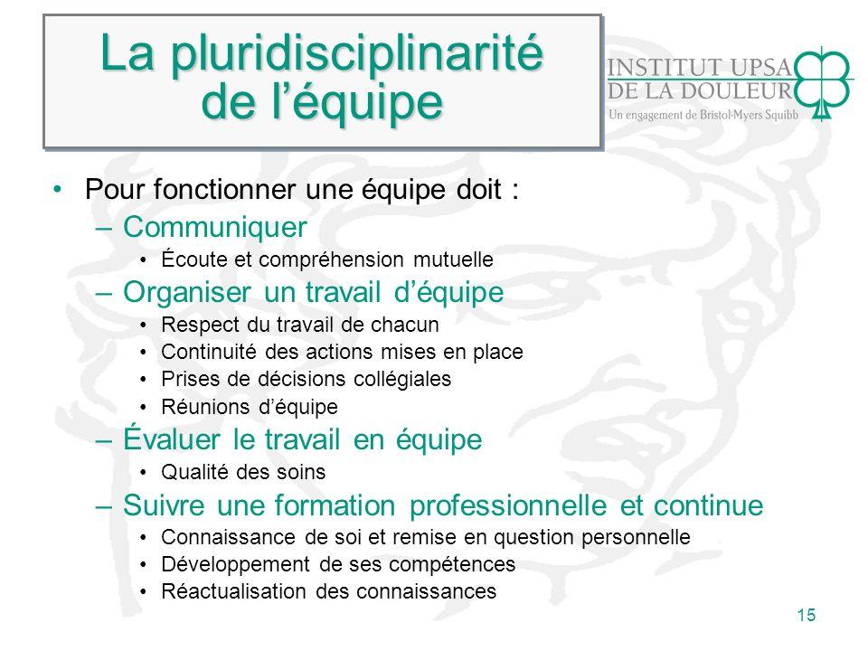 15 La pluridisciplinarité de léquipe Pour fonctionner une équipe doit : –Communiquer Écoute et compréhension mutuelle –Organiser un travail déquipe Re
