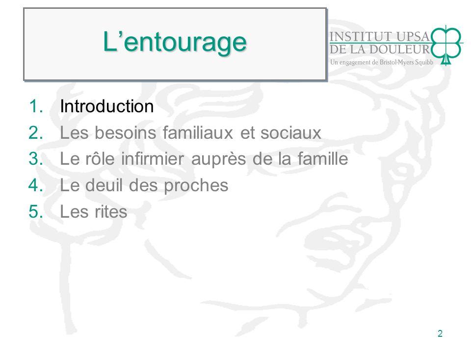 2 LentourageLentourage 1.Introduction 2.Les besoins familiaux et sociaux 3.Le rôle infirmier auprès de la famille 4.Le deuil des proches 5.Les rites