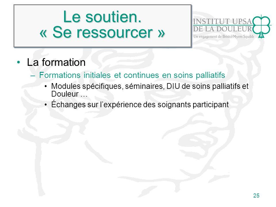 25 Le soutien. « Se ressourcer » La formation –Formations initiales et continues en soins palliatifs Modules spécifiques, séminaires, DIU de soins pal