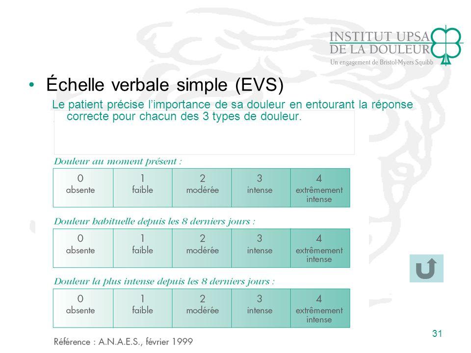 31 Échelle verbale simple (EVS) Le patient précise limportance de sa douleur en entourant la réponse correcte pour chacun des 3 types de douleur.