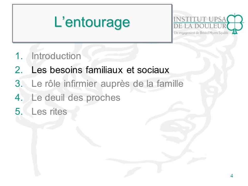 4 LentourageLentourage 1.Introduction 2.Les besoins familiaux et sociaux 3.Le rôle infirmier auprès de la famille 4.Le deuil des proches 5.Les rites