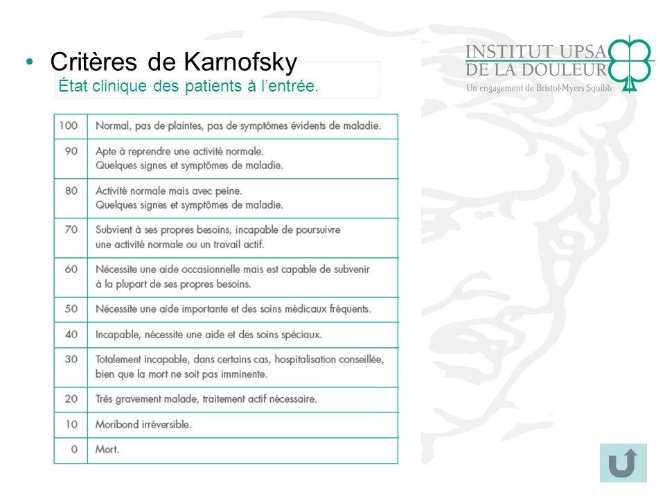 41 Critères de Karnofsky État clinique des patients à lentrée.
