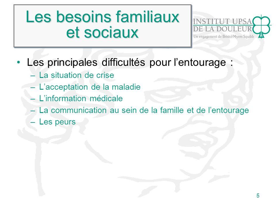 5 Les besoins familiaux et sociaux Les principales difficultés pour lentourage : –La situation de crise –Lacceptation de la maladie –Linformation médi