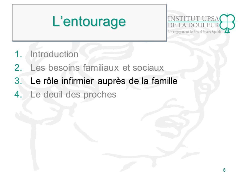 6 LentourageLentourage 1.Introduction 2.Les besoins familiaux et sociaux 3.Le rôle infirmier auprès de la famille 4.Le deuil des proches