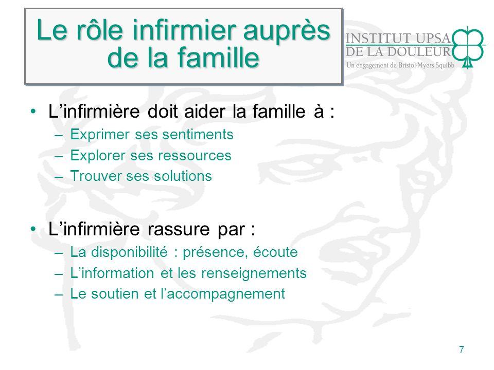 7 Le rôle infirmier auprès de la famille Linfirmière doit aider la famille à : –Exprimer ses sentiments –Explorer ses ressources –Trouver ses solution
