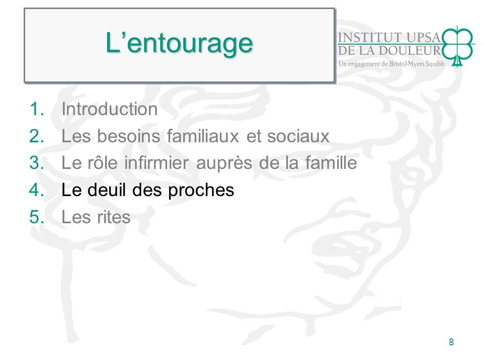 8 LentourageLentourage 1.Introduction 2.Les besoins familiaux et sociaux 3.Le rôle infirmier auprès de la famille 4.Le deuil des proches 5.Les rites