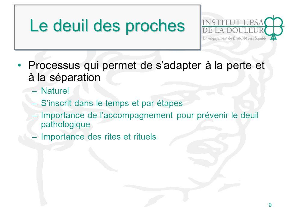 9 Le deuil des proches Processus qui permet de sadapter à la perte et à la séparation –Naturel –Sinscrit dans le temps et par étapes –Importance de la