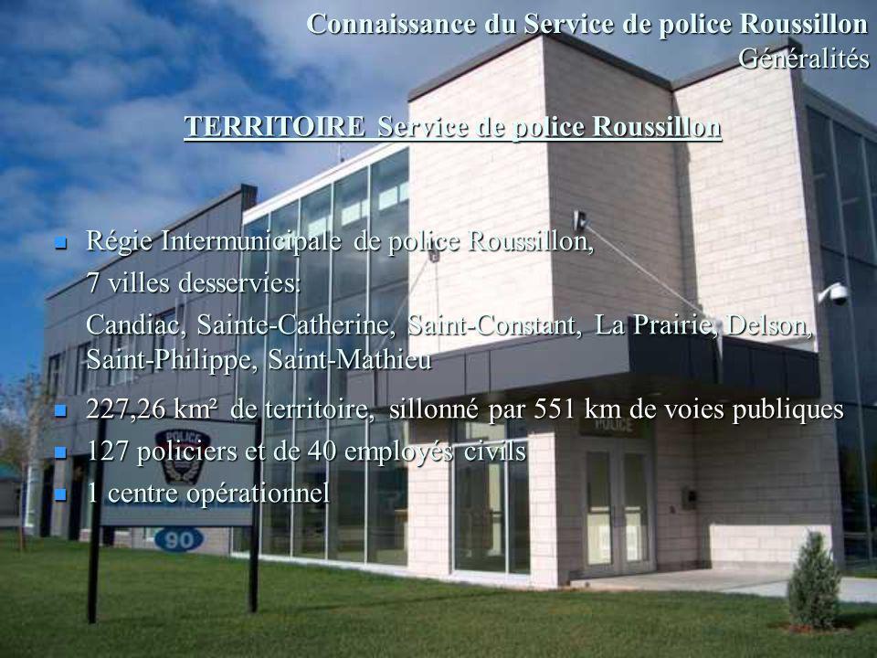 Régie Intermunicipale de police Roussillon, Régie Intermunicipale de police Roussillon, 7 villes desservies: Candiac, Sainte-Catherine, Saint-Constant, La Prairie, Delson, Saint-Philippe, Saint-Mathieu 227,26 km²de territoire, sillonné par 551 km de voies publiques 227,26 km² de territoire, sillonné par 551 km de voies publiques 127 policiers et de 40 employés civils 127 policiers et de 40 employés civils 1 centre opérationnel 1 centre opérationnel TERRITOIRE Service de police Roussillon Connaissance du Service de police Roussillon Généralités
