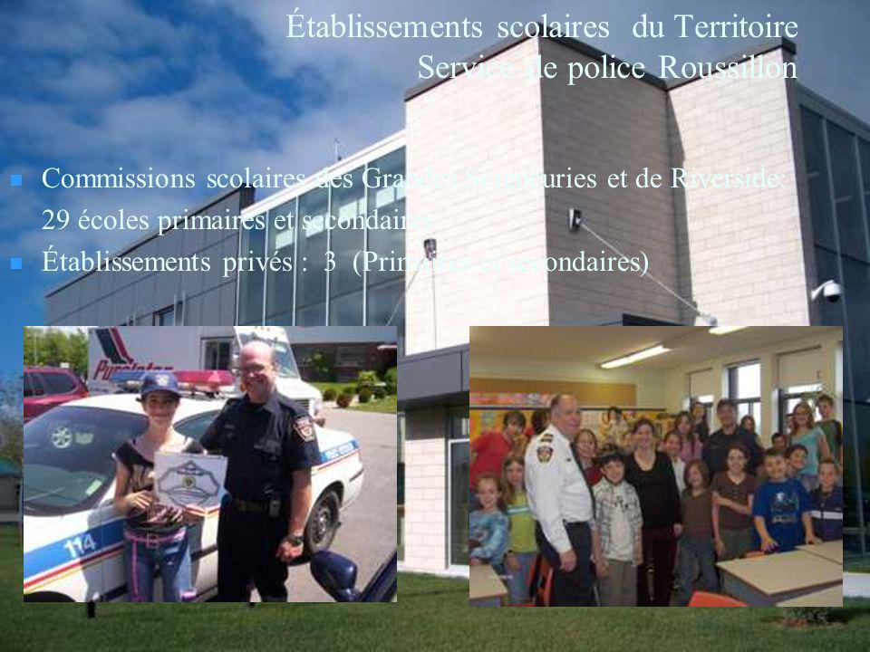 Établissements scolaires du Territoire Service de police Roussillon Commissions scolaires des Grandes Seigneuries et de Riverside: 29 écoles primaires et secondaires Établissements privés : 3 (Primaires et secondaires)