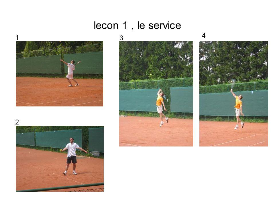 Lecon 2, la volée 1.la raquette devant : c est la position d attente 2.