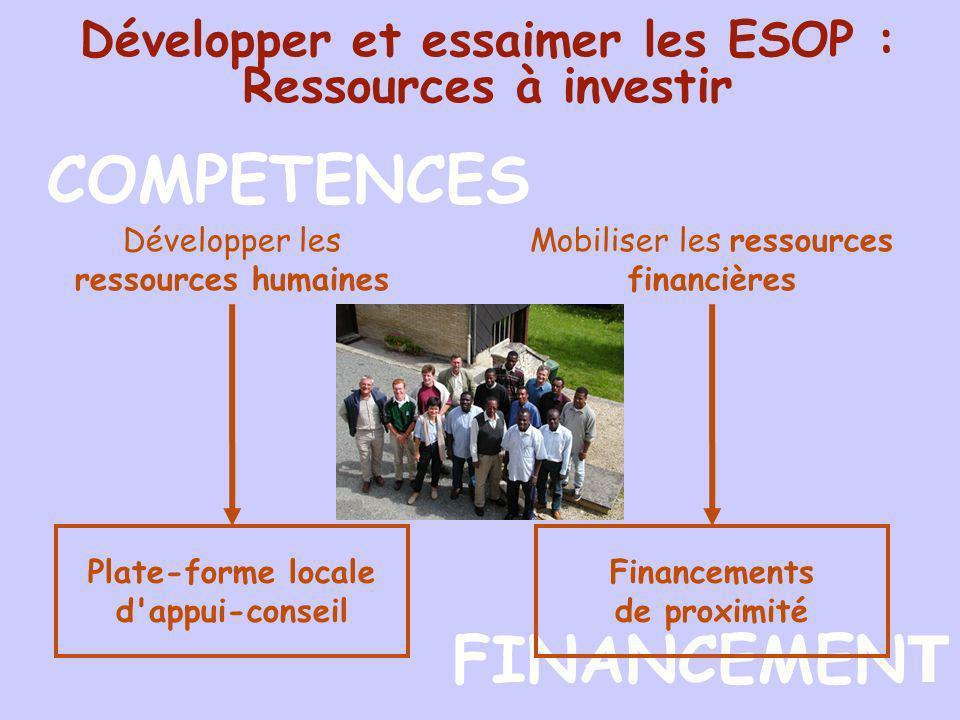 COMPETENCES Développer et essaimer les ESOP : Ressources à investir FINANCEMEN T Mobiliser les ressources financières Développer les ressources humain